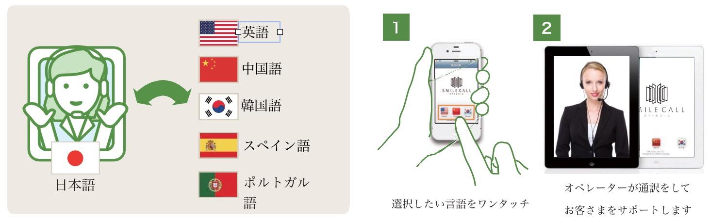 動画求人サイト「オキナビ」の特典を紹介!